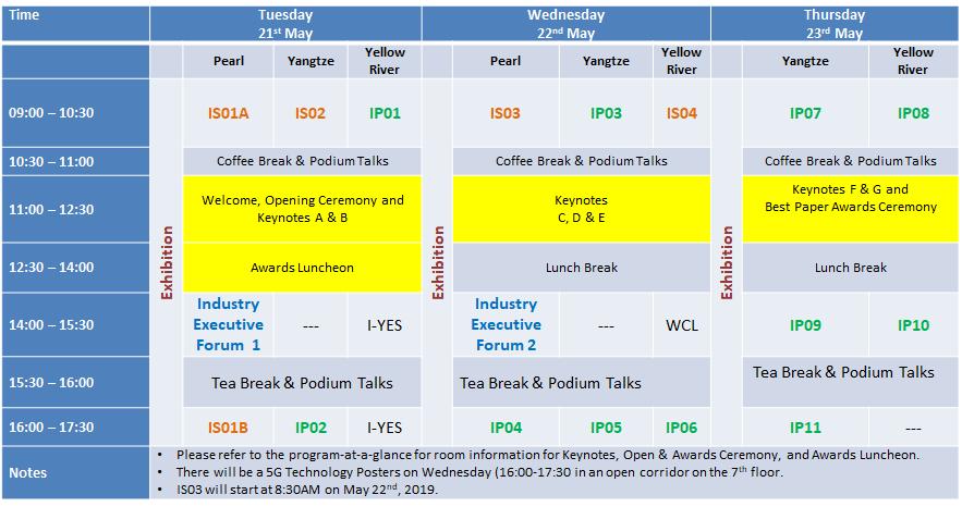 IEEE ICC 2019 Industry Program